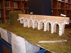 Image working model of aqueduct