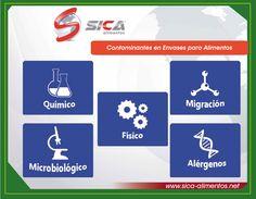 Conoce los principales contaminantes que se presentan en los envases http://www.sica-alimentos.net/online/envases.html