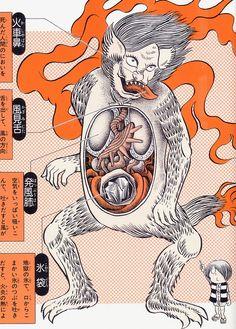 Shigeru Mizuki's Yōkai Daizukai