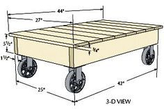 I Can Do That: Factory Cart Coffee Table - Page 2 of 2 - Popular Woodworking Magazine