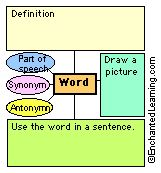 """INSTRUCTION: Enchanted Learners (EL) is a wonderful website I have used many times for both french and english! Students have the means to explore a word in depth ! EL provides many sheets ready to go. They are very simple and easy to follow- which is great for instructional purposes ! It fits well for those who use """"words of the day"""". You can break down words as a class or students can do it on their own."""