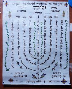 Hebrew Prayers, Jewish Art, Blessings, Blessed, Math, Math Resources, Early Math, Mathematics