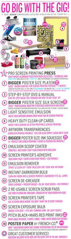 Shop DIY Silk Screening Kit Best TShirt Screen Printing Kits