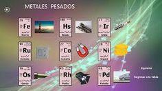 elementos quimicos