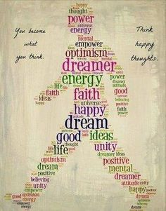 From High-Frequencey-Words To High-Vibration-Words. http://louisdietvorst.wordpress.com/2013/08/16/from-high-frequency-words-to-high-vibration-words/