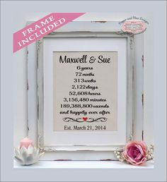 Traditional Wedding Gift For 6th Anniversary : 6th Anniversary Gifts on Pinterest 6th Anniversary, Iron Anniversary ...