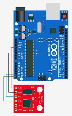 Stable Orientation – Digital IMU 6DOF + Arduino