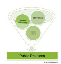 Content Marketing und Storytelling als neue PR-Trends? DPRG Trendbarometer voller Widersprüche