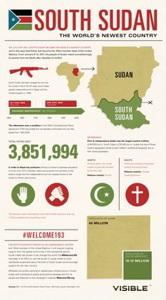 South Sudan is the newest country in the world. . . but what do you know about them?  Credit: Visible Technologies