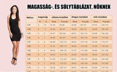 Kor, alkat, és magasság alapján mennyi az ideális test súlyod? (Nőknek) Korn, Playboy, Ale, Periodic Table, Periodic Table Chart, Ale Beer, Periotic Table, Ales, Beer