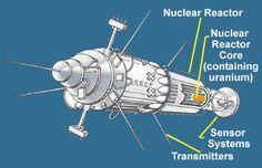 レゲンダ ソ連は米帝空母を絶対に殺すために超射程対艦ミサイル飽和攻撃をしようと思っていた。いくら射程長くても見つけて照準できなきゃ意味ないよね?じゃあ地球全土にリアルタイム観測・誘導用衛星を打ち上げます(迫真)まあ西にもGPSあるし