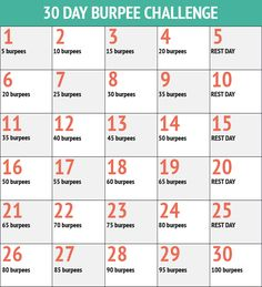 30 Day Fitness Challenges - The 30 Day Burpee Workout Challenge