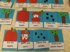 Mrs. Vento's Kindergarten: Apple Week