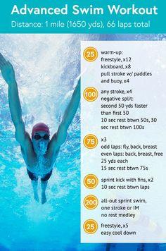 Advanced Swim Workout (1 mile /1650 yards)