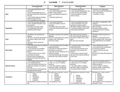 This is a 5th grade, fiction, writing rubric that I created.  I hope you can get some use out of this.