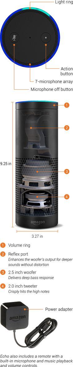 Amazon Echo - Specs and Dimensions