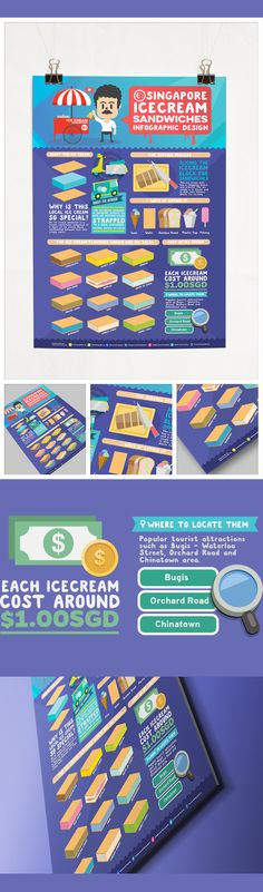 Singapore ice cream sandwiches infographic design