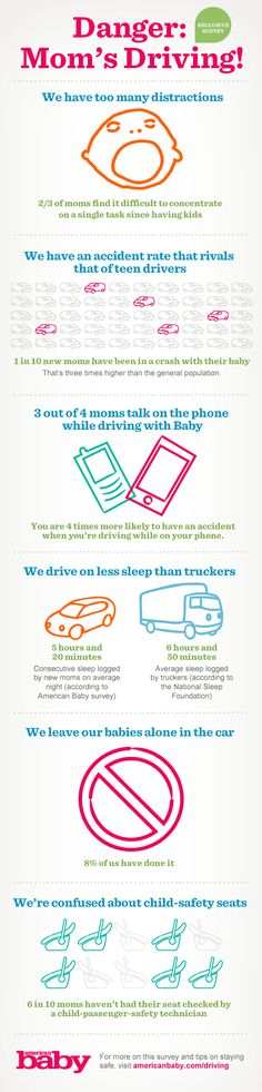 The Dangerous Mistakes Moms Make While Driving