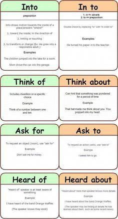 Commonly confused phrasal verbs #learnenglish #apprendreanglais,apprendreanglaisenfant,anglaisfacile,coursanglais,parleranglais,apprendreanglaisfacile,leconanglais,apprentissageanglais,formationanglais