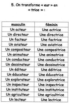 French Words Quotes, Basic French Words, How To Speak French, Learn French, French Language Lessons, French Language Learning, French Lessons, French Travel Phrases, French Phrases