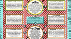 This graphic is like a cookbook in flowchart form. With it, you'll learn how to make many different, inexpensive dishes using common pantry essentials such as onions, tomatoes, and beans.