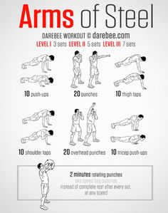 With this workout routine, the focus is on your biceps and triceps. You also work your shoulders, chest and abs. Getting Arms of Steel requires finding, and sticking to, a good workout. Since you can do it at-home, or anywhere you like, sticking to it is easier than other workouts. Arms of Steel Workout The …