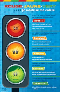 AFFICHE / Un outil psychoéducatif pour aider le jeune à maîtriser sa colère Teaching Emotions, Teaching Kids, Education Positive, Kids Education, School Organisation, French Language Lessons, Difficult Children, French Classroom, French Teacher