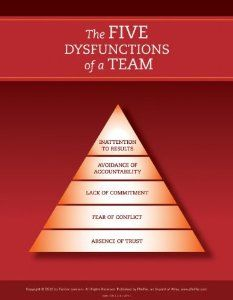 the five dysfunctions of a team: a leadership fable by patrick lencioni essay The five dysfunctions of a team, manga edition: an illustrated leadership fable 1st edition, kindle edition by patrick m lencioni (author).