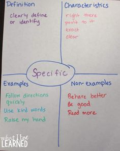 Student Goal Setting In Elementary School  Measurable Goals