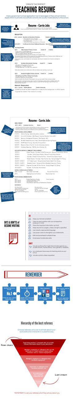 teaching resume on resumes