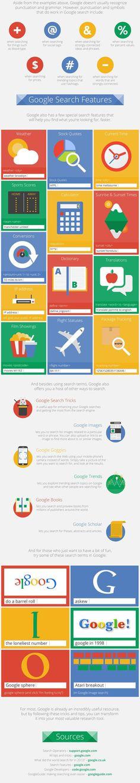 Become A Google Master