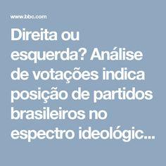 Direita ou esquerda? Análise de votações indica posição de partidos brasileiros no espectro ideológico - BBC Brasil