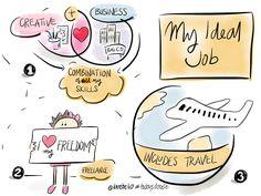 My Ideal Job