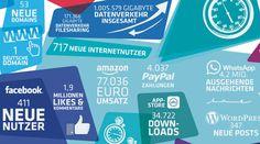 infografik_Internet