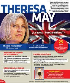 Descubre por qué la nueva Primera Ministra de Reino Unido, Theresa May, es comparada con Margaret Tatcher, quien gobernó el país entre 1979 y 1990. #Infographic