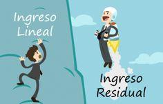 ¿Qué son los Ingresos Residuales?