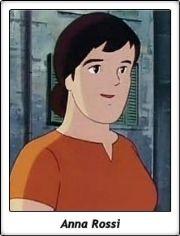 Anna Rossi / Marco. De los Apeninos a los Andes / Haha wo tazunete sanzenri / anime /  TV Serie / 1976