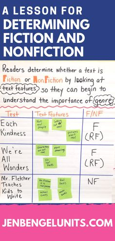 Browse over 680 educational resources created by Jen Bengel in the official Teachers Pay Teachers store. Fiction Vs Nonfiction, Common Core Curriculum, Independent Reading, Text Features, Readers Workshop, Book Making, Teacher Pay Teachers, Read Aloud, Anchor Charts