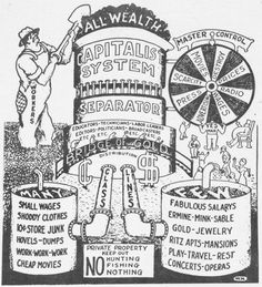 ALL WEALTH: Drawing - Industrial Workers of the World publication