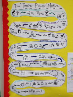 Text map for 'The Teacher Pleaser Machine'