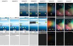 La imagen de la semana: la evolución de Android en una imagen http://www.xatakandroid.com/p/94721