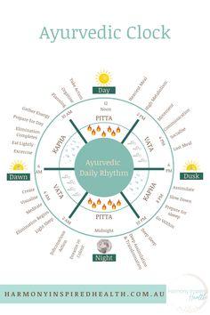 Ayurvedic Therapy, Ayurvedic Healing, Ayurvedic Diet, Ayurvedic Recipes, Ayurvedic Medicine, Holistic Healing, Alternative Health, Alternative Medicine, Ayurveda Dosha