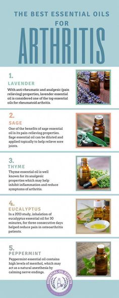Arthritis affects over 21 million Americans each year, but did you know that using essential oils for arthritis may help provide natural pain relief? Discover the best essential oils for arthritis. Rheumatische Arthritis, Home Remedies For Arthritis, Natural Remedies For Arthritis, Rheumatoid Arthritis Treatment, Natural Headache Remedies, Types Of Arthritis, Natural Cures, Arthritis Relief, Natural Oils