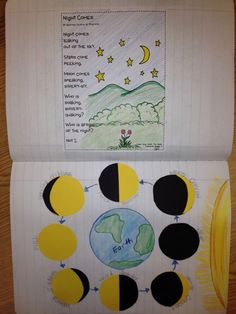 Just 4 Teachers: Sharing Across Borders: Unit 5 Week 5 The Moon Poem and Activity Science Resources, Science Lessons, Science Education, Teaching Science, Science Projects, Science Activities, Science Experiments, Student Learning, Science Ideas