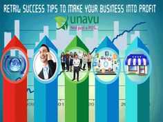Buy Restaurant Inventory Management Software at Unavuapp.com ...