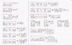 Platformer level design - Google Search