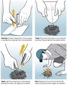 Técnica de encender fuego con encendedor de magnesio
