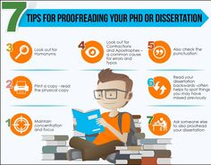 Your dissertation or thesis is the result of many hours of research, reading, revising and writing. Check our 7 proofreading of Dissertation Infographic. Dissertation Writing Services, Thesis Writing, Academic Writing, Writing Help, Writing Tips, Scientific Writing, Writing Classes, Writing Paper, Writing Skills