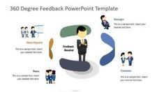 Organizational Feedback Template Design Slidemodel 360 Degree Feedback Powerpoint Templates Learning And Development