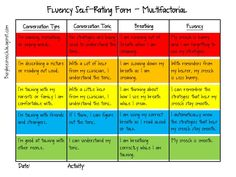 Busy Bee Speech: Fluency Self-Rating Form ~ Free